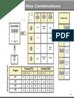 Control Panel Qucik Reference PBO85_CPO_51562_A