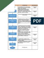 Diagrama de flujo requisitos legales.xlsx