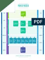 mapa procesos PERMODA