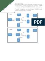 Sistemas de nivel de apoyo a operaciones.pdf