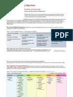 RevisedBloomsHandout-1.pdf