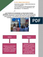 POWER POINT CURRICULUM DIDACTICA DE LA EDUCACION INICIAL II.pptx