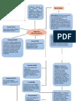 mapa semantico - copia.docx