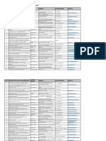 Address_of_Shortlisted_firms_for_Smart_Cities_Proposal.pdf