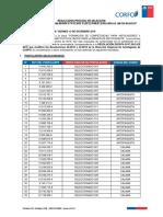 SELECCION-POSTULANTES-19PFC-113376-13.12.19.docx