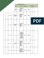 Evidencia semana 1 formato matriz requisitos legales