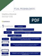 Mapa conceptual probabilidades