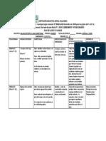 PLAN DE CLASE D. COGNITIVA 2020 (2) (1)