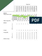 Fair Price Shop_Data.xlsx