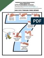 Tujuh Langkah Cuci Tangan