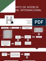 CONTRATO DE AGENCIA COMERCIAL INTERNACIONAL (5).pptx