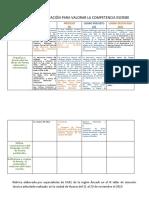 Rúbrica de Evaluación Para Valorar La Competencia Escribe