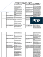 Hazard Identification and Control - Risk Matrix translation eCoW