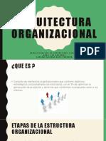 Arquitectura organizacional [Autoguardado]