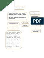 Mapa-Conceptual.docx
