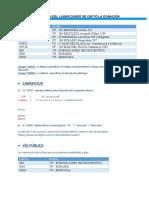 Codificación Lista y Zona