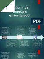 Linea del Tiempo lenguaje Ensamblador
