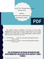 Integrated Vs Supplementary Relatives.pptx