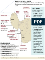 Advisories at Maui's Tier 1 beaches in the last 12 months