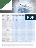 aec-collection-comparison-matrix-en.pdf