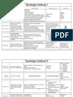 Tipos de Texto 1º ESO Tabla recapitulativa