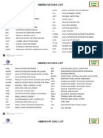 ABBREVIATIONS LIST.pptx