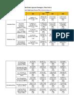 Analisis Rasio Keuangan sawit