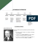 Átomo y tabla periódica.pdf