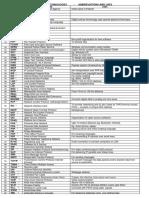 abrrievations-network-pdf