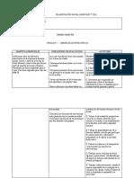 MODELO DE PLANIFICACIÓN ANUAL (9)