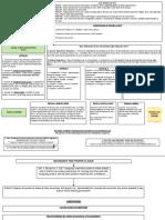 Constitutional Law Attack Outline _ Midterm Exam.pdf