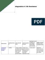 Actividad integradora 4.docx