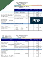 6. TABLA DE ESPECIFICACIONES TSB II.pdf