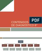 Contenidos prueba de diagnóstico 7°
