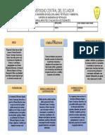 mapa-codigo-ingenios.docx