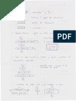 resumen-informatica-i-primer-cuatrimestre