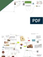 CP estructura Estado Colombiano-Montgomery