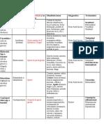 PARASItologia cuadro 5