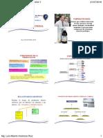 Clase 1 2018-2 Farmacología Conceptos básicos UNMSM- SERUMS