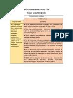 VINCULACIONES ENTRE LOS OA Y OAT NIVEL TRANSICIÓN.docx