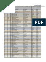 CALENDARIO-GENERAL-DE-RETIROS-EMAÚS-2020-FORMATO-ST.AGNES-1.xlsx
