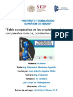 TABLA COMPARATIVA UNIDAD 2-JESUS ALBERTO AGUILAR PLATA-2DO GRUPO.pdf