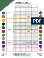 Fargmarkningskarta_stalsorter_Valbruna_Nordic.pdf