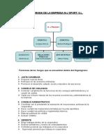 ORGANIGRAMA.doc