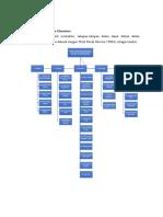 Work Breakdown Structure.docx