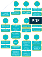 popular digital content types (1).pdf