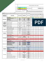 DOC-004 Plan de trabajo anual