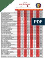 144918-Lista-aparate-Vdf-03-03