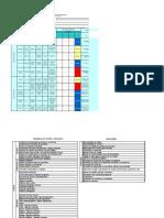formato matriz iper.xls