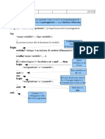 Struttura Programma Pascal